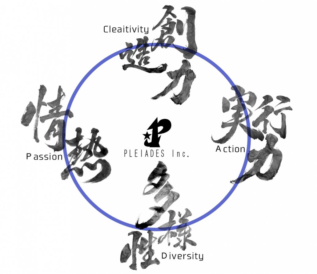 プレアデス株式会社 企業理念 想像力 実行力 多様性 情熱の集合 黒いプレアデス株式会社のロゴ 背景画像